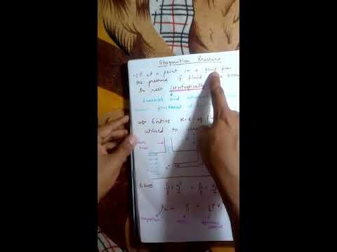 Stagnation,static pressure and dynamic pressure:pitot tube(Hindi)