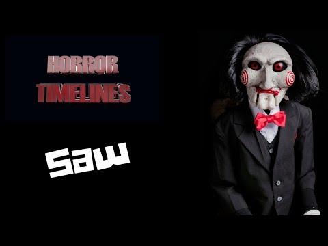 Horror Timelines Episode 26 : Saw