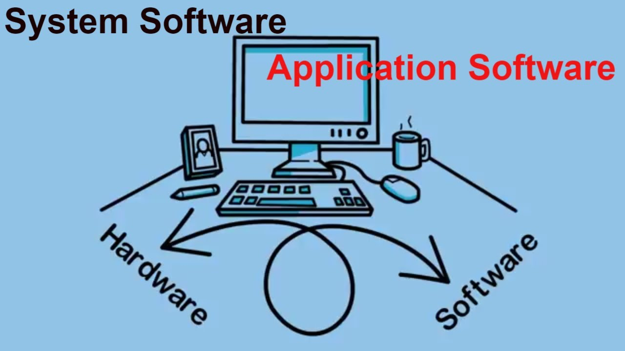 application software 1 Accompany the term licensed application software in which support  wwwcisco com/go/servicedescriptions/: (1) glossary of terms (2) list of.