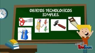 objecten technologie
