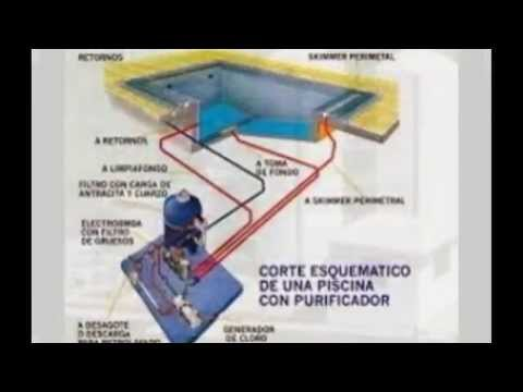 swimming pool water treatment pdf