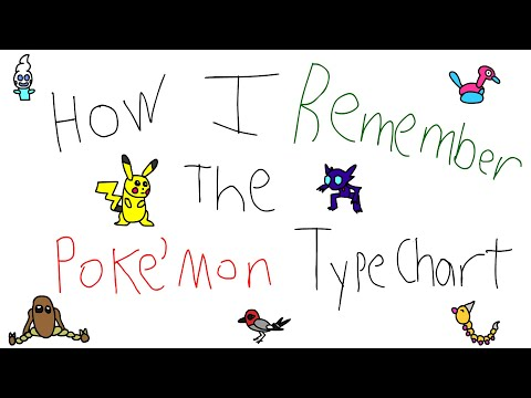 Easy Ways To Remember The Pokemon Type Chart