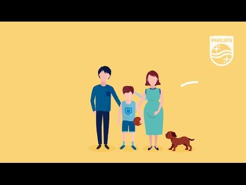 Philips Luchtbevochtigers voor een ideale luchtvochtigheid - YouTube