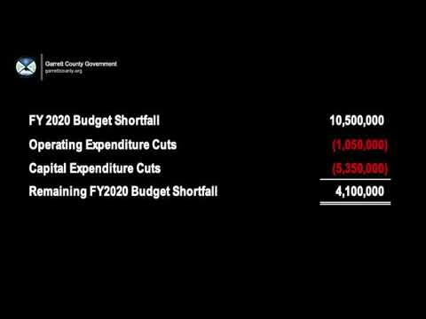Fiscal Year 2020 Garrett County Government Budget Board Of