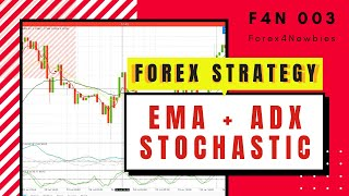 ADX with Stochastic Trading System Trend Momentum Forex Trading System with ADX, EMA and Stochastic.