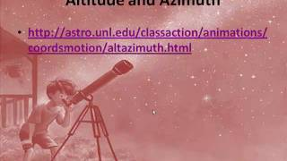 Backyard Astronomy (3/3)