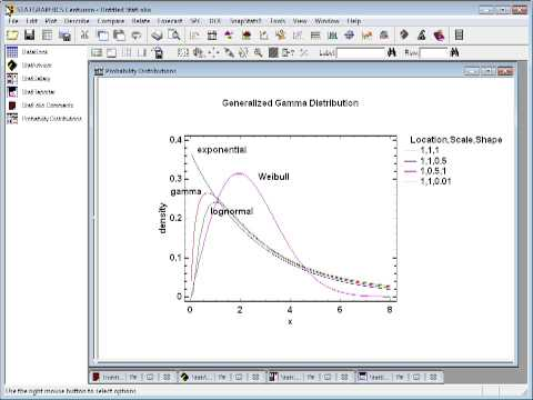 Statgraphics Generalized Gamma Distribution