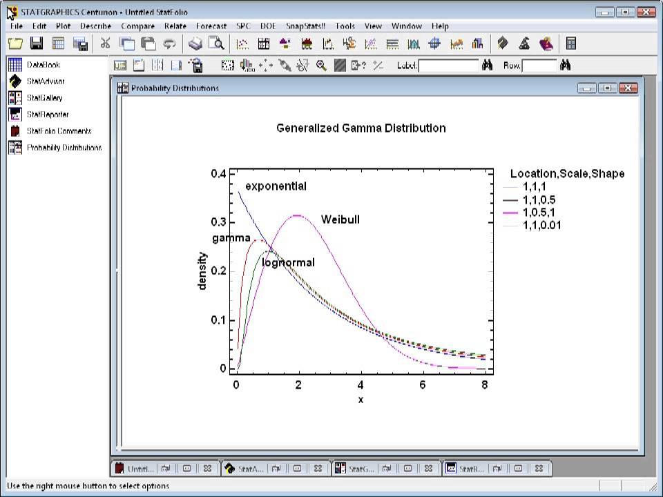 Statgraphics generalized gamma distribution youtube statgraphics generalized gamma distribution publicscrutiny Choice Image