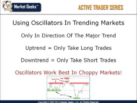 Short Term Trading Strategies - Trend Reversal Indicator For Short Term Trading