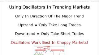 Short Term Trading Strategies - Trend Reversal Indicator For Short Term Trading
