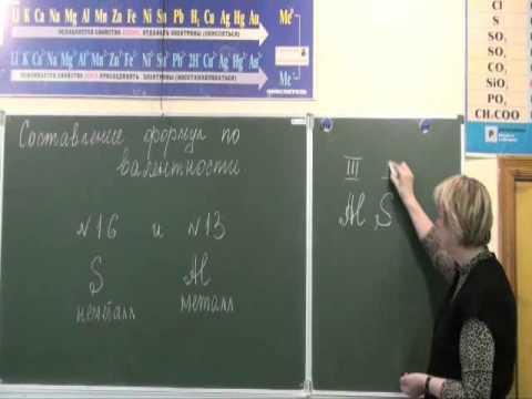 Химические формулы