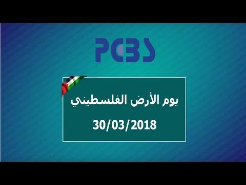 يوم الأرض الفلسطيني - annual commemoration of Land Day