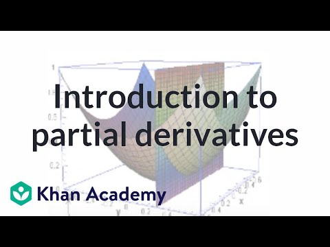 Partial derivatives | Multivariable Calculus | Khan Academy