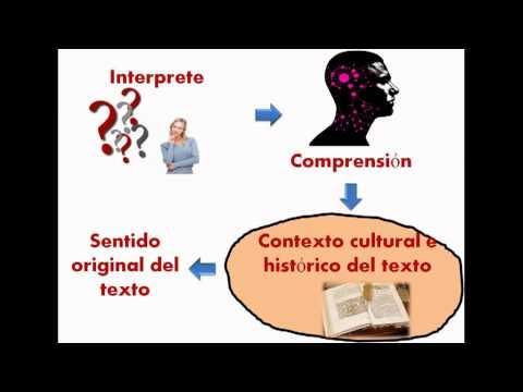 El Metodo Hermeneutico segun Dilthey