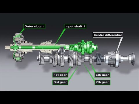 How S-tronic Transmission Works