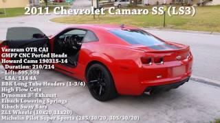 2011 Chevrolet Camaro SS (LS3) - Idle Cam
