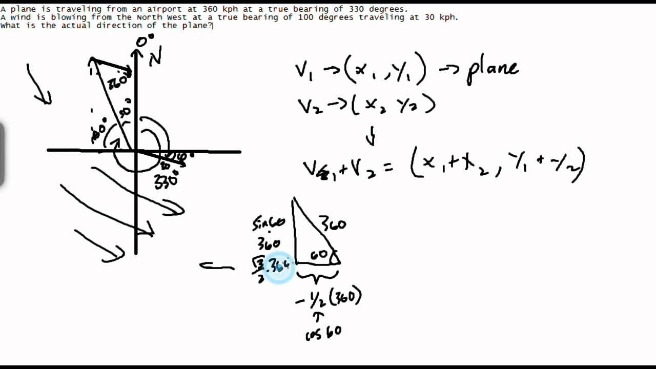 Vectors Part 3: Physics and Trigonometry Applications