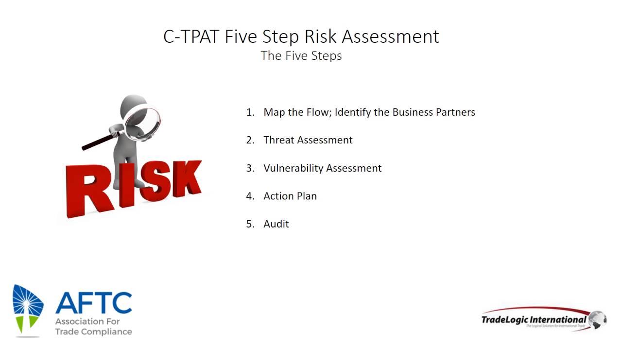 CTPAT Five Step Risk Assessment webinar YouTube – Sample Threat Assessment