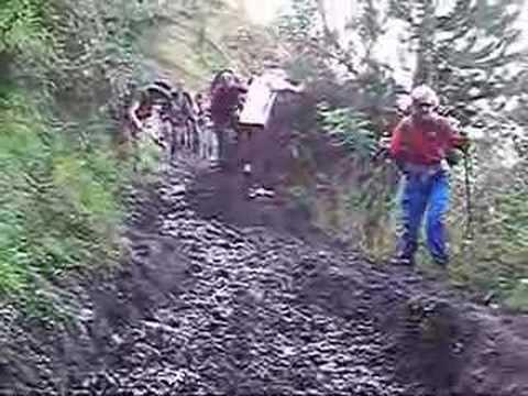 Sangay National Park Ecuador