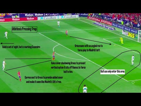 Tactical Analysis   Atletico Madrid's Defensive Organization vs. Real Madrid   (11/18/17)