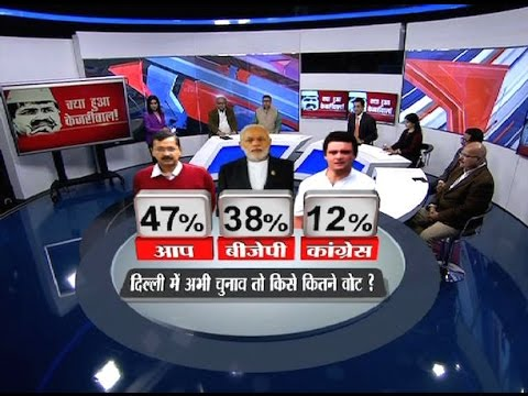 Delhi Survey: Downfall in AAP's vote share but still the leading party