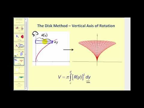 Volume of Revolution - The Disk Method
