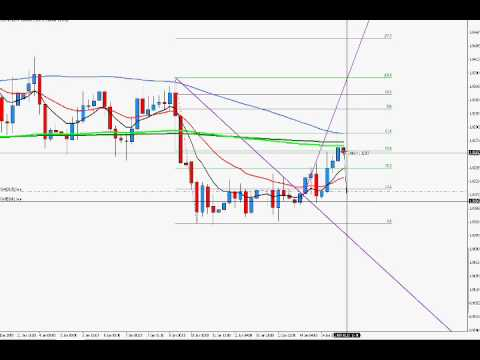 New york open session forex
