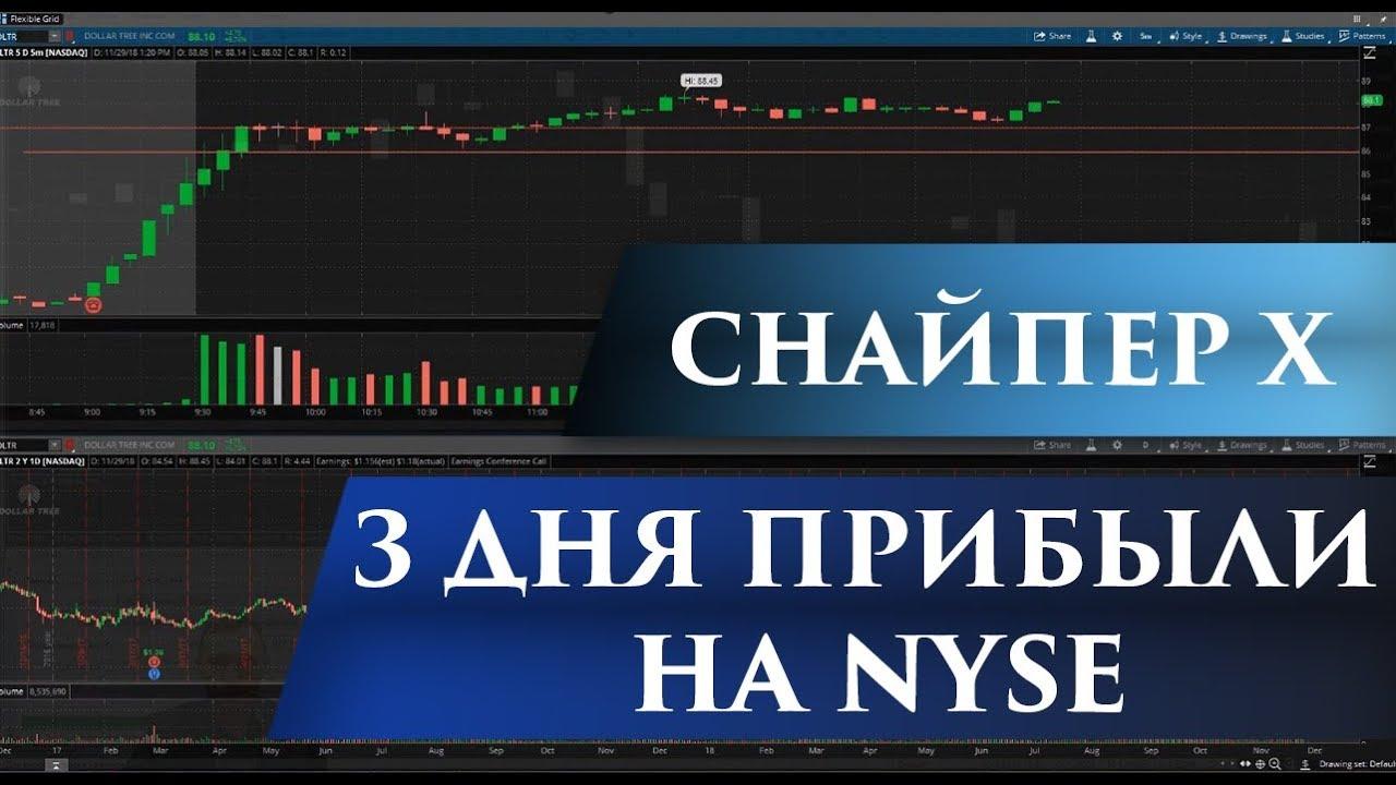 Снайпер X торговля на NYSE!