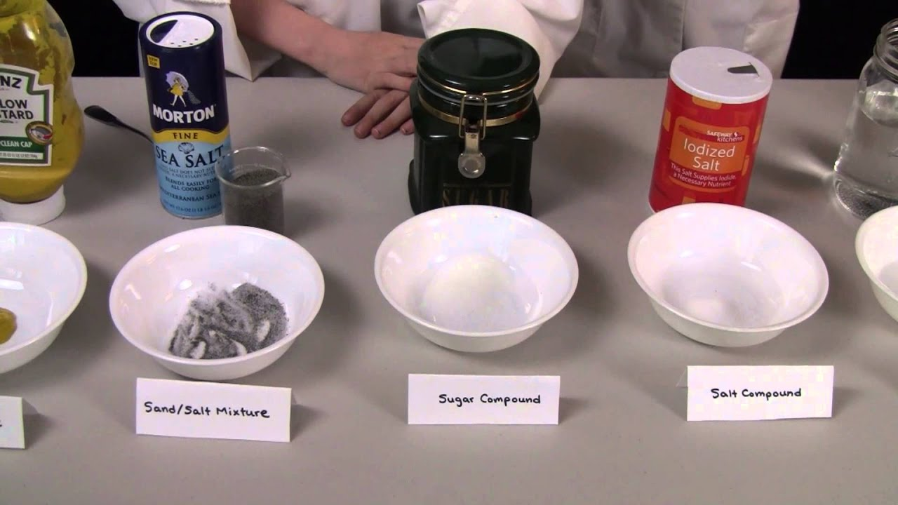 Mixtures and Compounds - YouTube