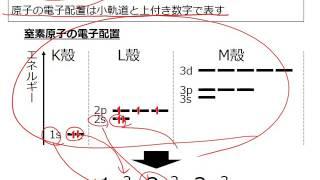 化学I 第05章 01 原子論II