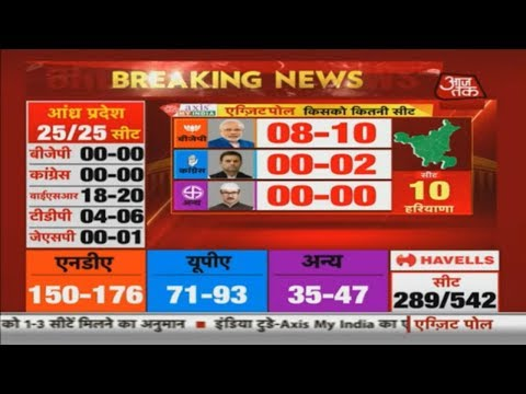 Exit Poll 2019: BJP To Sweep Haryana With 8-10 Seats, Congress Expected To Win In Two Seats