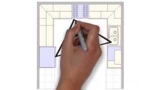 Interior Design Ideas #3 : Kitchen Work Triangle