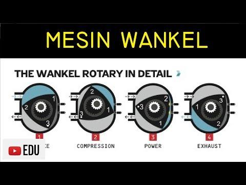 Mesin Wankel (Wankel Engine or Rotary Engine): Komponen, Fungsi, dan Cara Kerja