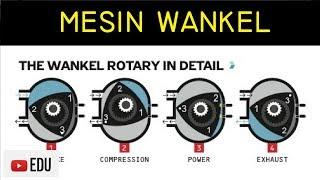 Komponen, Fungsi, dan Cara Kerja Mesin Wankel (Wankel Engine or Rotary Engine)