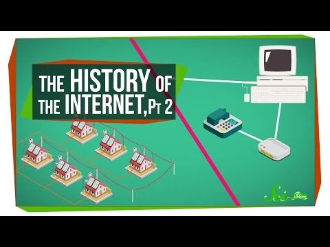 How the Web Became a Thing  The History of the Internet Part 2