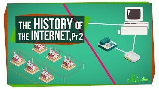 The History of the Internet, Part 2