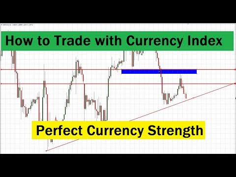 how-to-trade-with-currency-index-|-no-loss-trading-system