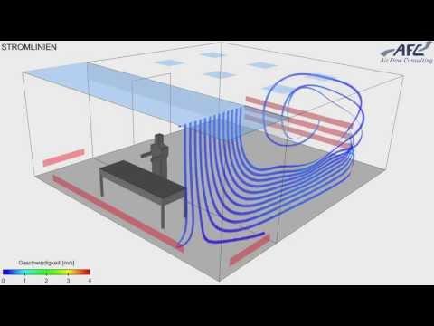 Reinraum: Strömungssimulationen