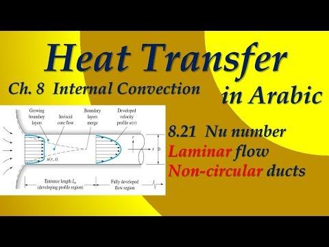 8.21 Nu number | Laminar flow | Non circular ducts |