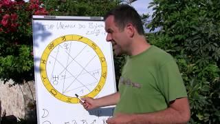 Vstup Uranu do znamení Býka, 15. květen 2018 a dalších 7 let
