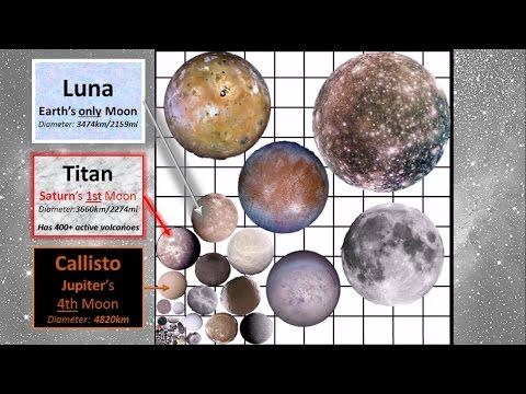 Moon Size Comparison