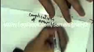systemic pathology 5: hypertension , aneurism  DR / SAMEH GHAZY