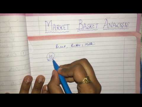 Last Minute Tutorials | Market Basket Analysis | Support And Confidence