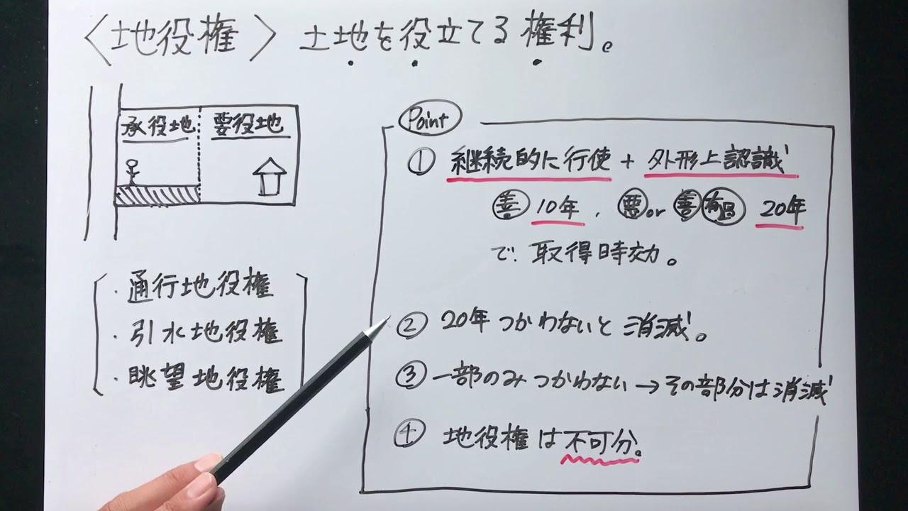 宅建 民法21 『地役権』ターゲットは「人」より「土地」! - YouTube