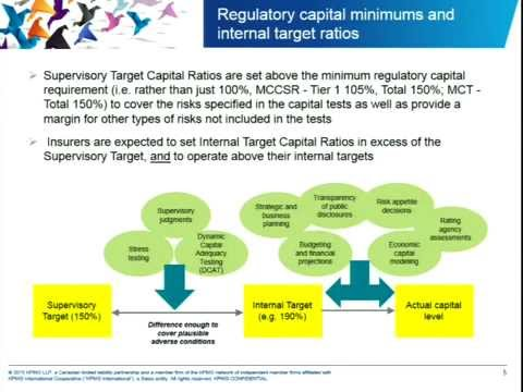 KPMG's Insurance Risk and Regulatory Seminar Series: ORSA –