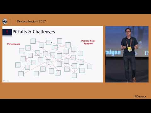 How to build an event driven, dynamically re configurable micro services platform by Sven Beauprez