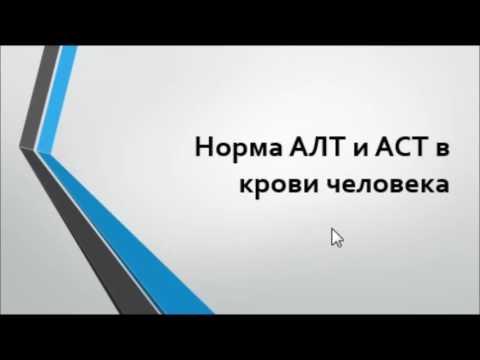 Аспартатаминотрансфераза (АСТ, АсАТ): норма, причины