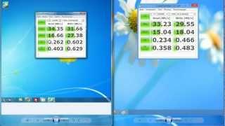 Windows 7 против Windows 8 - Тест