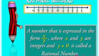 Rational number on a number line