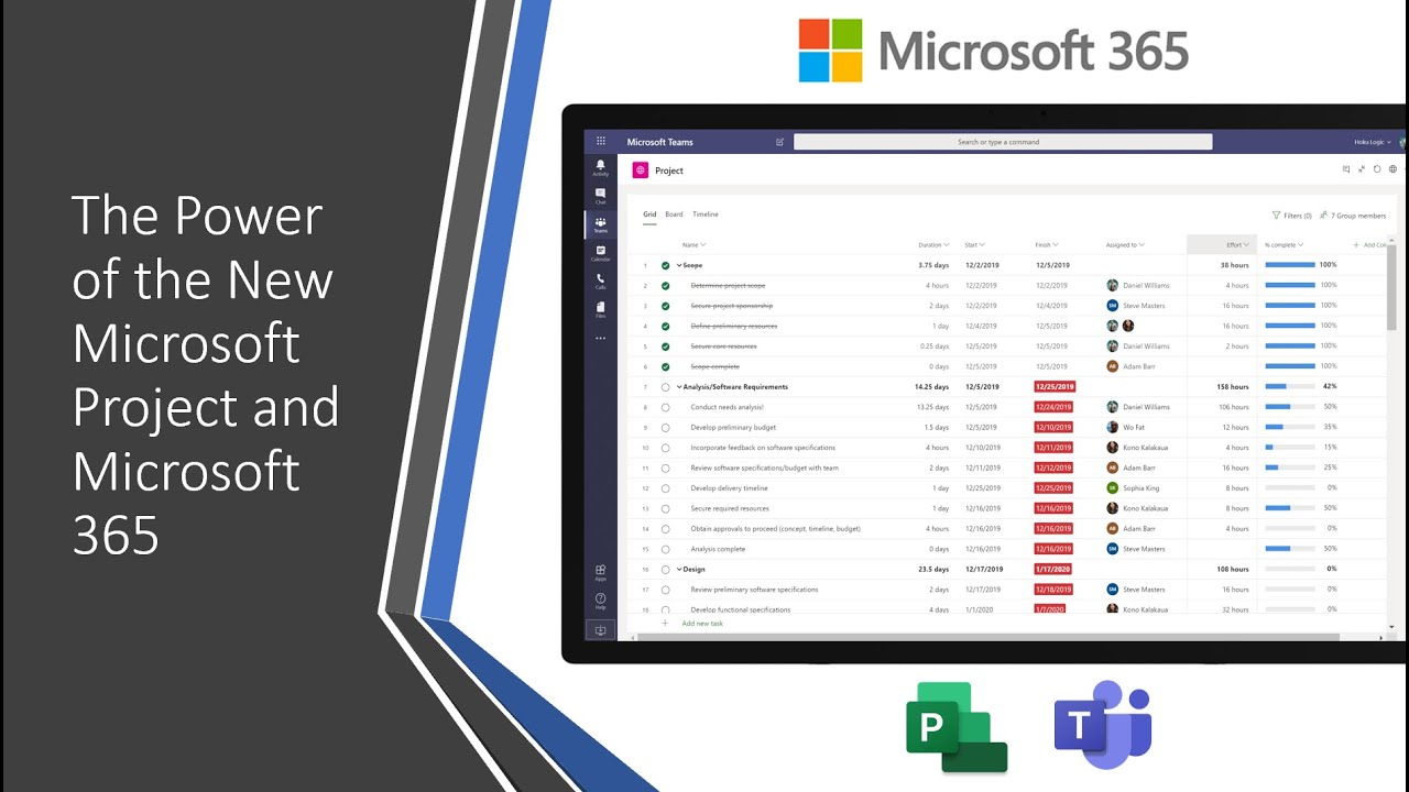 The Power of the New Microsoft Project and Microsoft 365